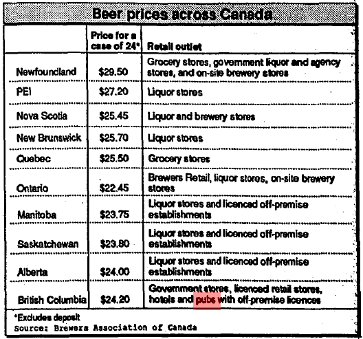 beer store prices prices ben s 10097